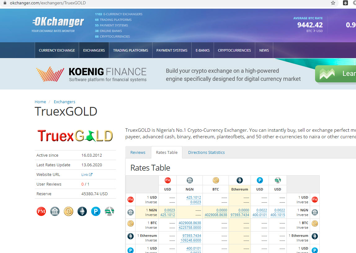 Buy and Sell Bitcoin on TruexGOLD with Okchanger cryptocurrency